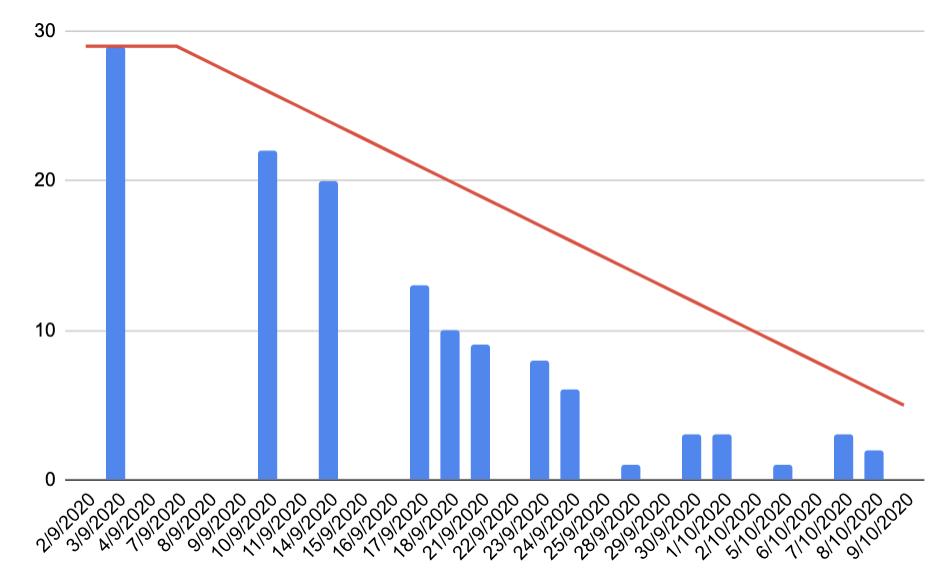 Capture d'écran 2021-02-25 à 18.52.25